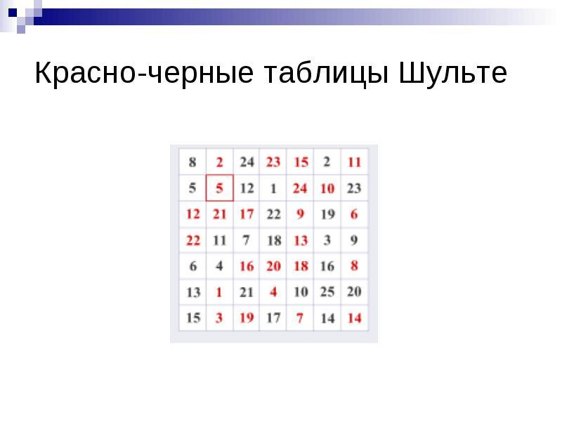 методика красная-черная таблица